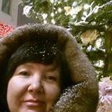 Аватар пользователя Natalya Kazakova